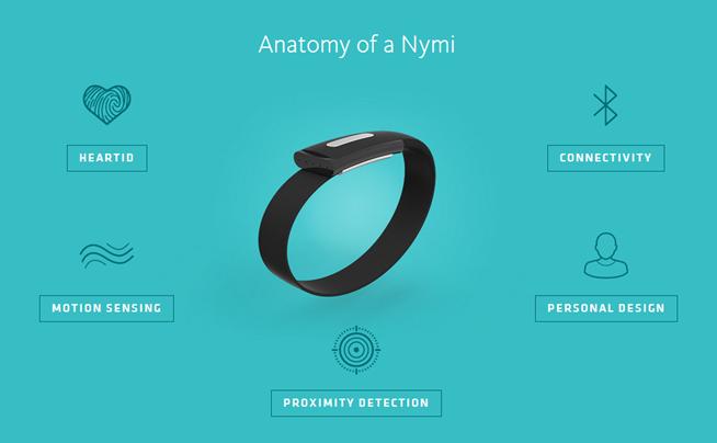 Bionym's Nymi