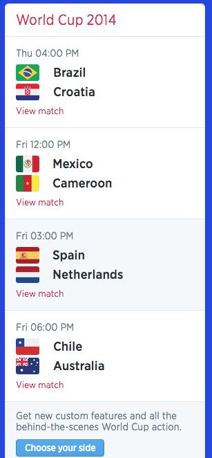 World Cup Brazil - Twitter